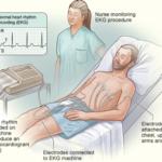 estudo-eletrofisiologico